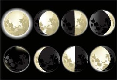 Fases lunares durante su ciclo natural.